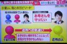 【狂気】週刊新潮「見て見て!眞子さまの婚約者の父親が自殺してたんやで!(これは大盛り上がりやろなぁ…)」 → → →
