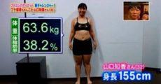 163cm65kgで軽々と中イキできるデブ女をセフレにした結果wwwwwwwwwwwwwwwww